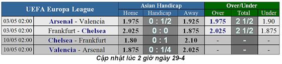 Lịch thi đấu bóng đá Champions League, vòng bán kết ngày 1-5 (Cập nhật 17g) Dự đoán chuyên gia ảnh 6