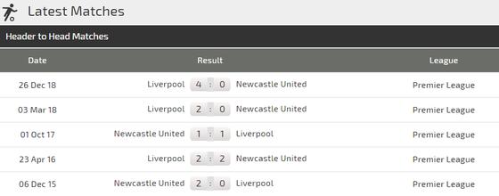 Nhận định Newcastle - Liverpool: Mo Salah sẽ tiếp tục ghi bàn  ảnh 4