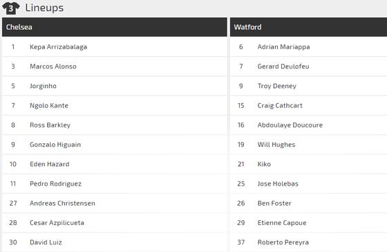 Nhận định Chelsea - Watford: Eden Hazard thắp sáng Stamford Bridge ảnh 4