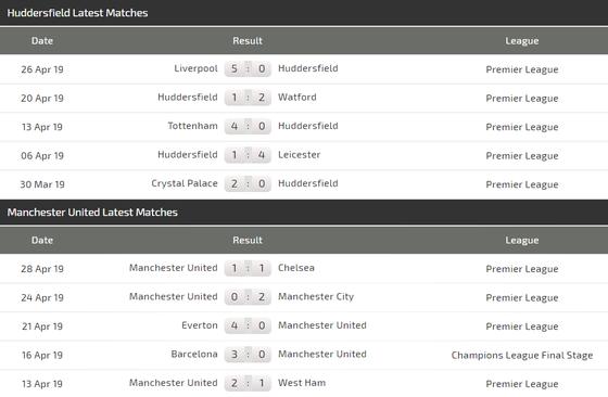 Nhận định Huddersfield - Man United: Solskjaer chờ xem Pogba bùng nổ ảnh 6