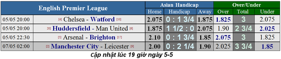 Nhận định Arsenal - Brighton: Lacazette và cơn mưa bàn thắng ở Emirates ảnh 1
