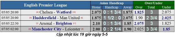 Nhận định Man City – Leicester City: Mối đe dõa từ Bầy cáo ảnh 6