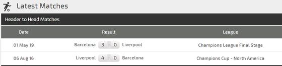 Nhận định Liverpool - Barcelona: Salah quyết đấu Messi ảnh 4