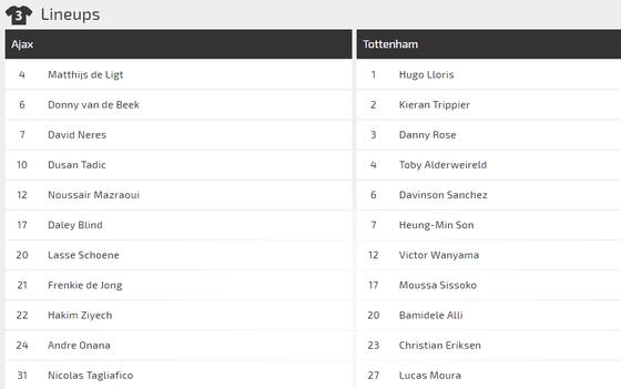 Nhận định Ajax - Tottenham: Chớ coi thường Gà trống London ảnh 2
