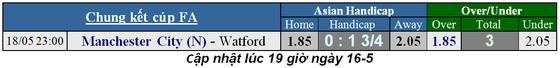 Nhận định Man City – Watford: Đẳng cấp nhà vô địch Premier League ảnh 3