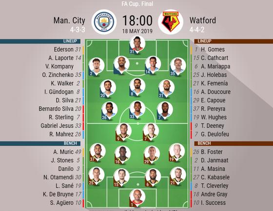 Man City - Watford: 6-0: Hattrick của Sterling, cú ăn ba củas Pep ảnh 1