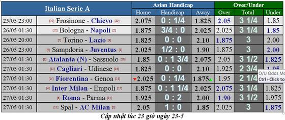 Lịch thi đấu giải Serie A và giải vô địch Pháp, ngày 25-5 ảnh 2