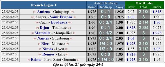Lịch thi đấu giải Serie A và giải vô địch Pháp, ngày 25-5 ảnh 4