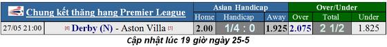 Lich thi đấu trận chung kết thăng hạng Premier League, ngày 27-5 ảnh 4