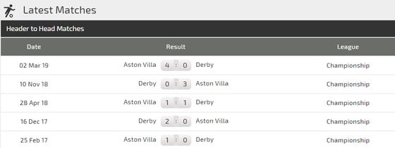 Nhận định Aston Villa - Derby County: Cuộc chiến kim tiền ảnh 4