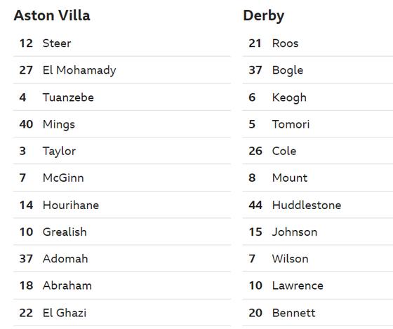 TRỰC TIẾP: Aston Villa - Derby County: Quyết chiến ở Wembley ảnh 1