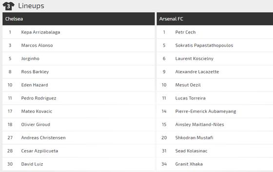 Chung kết Europa League, Chelsea – Arsenal: Eden Hazard đua tài Lacazette ảnh 3