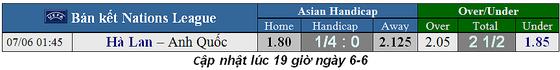Lịch thi đấu vòng bán kết Nations League: Da cam đại chiến Tam sư ảnh 1