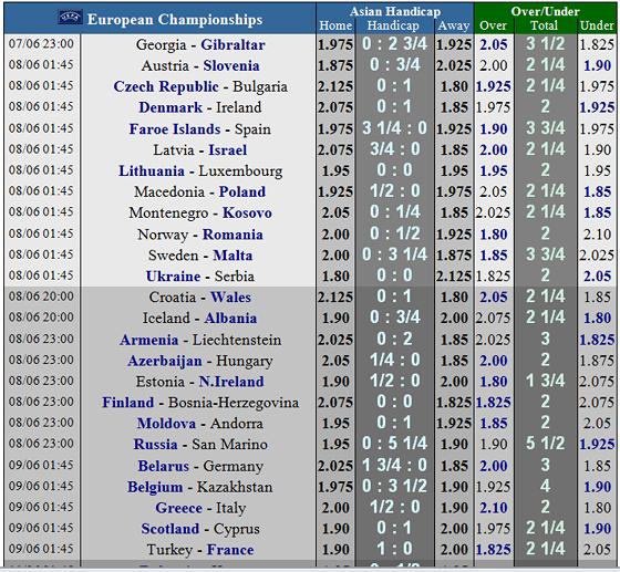 Lịch thi đấu bóng đá Vòng loại EURO 2020, ngày 8-6 (Mới cập nhật) ảnh 3