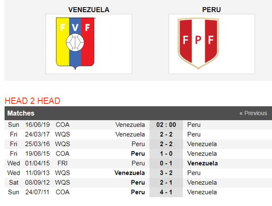 Nhận định Venezuela - Peru: Làn gió mới từ ngựa ô Venezuela ảnh 4