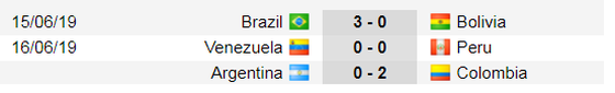 Copa America 2019: Thua Colombia, Argentina nguy cơ bị loại sớm ảnh 1
