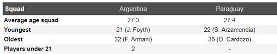 Nhận định Argentina – Paraguay: Khi Messi bùng nổ   ảnh 6