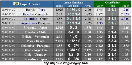 Nhận định Argentina – Paraguay: Khi Messi bùng nổ   ảnh 7