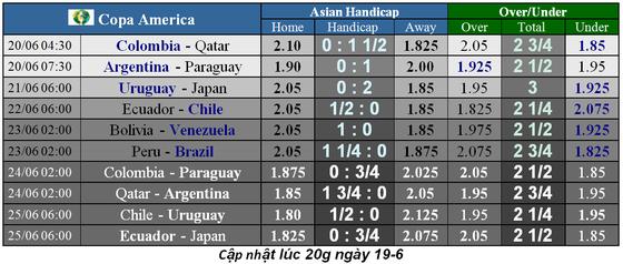 Nhận định Uruguay – Nhật Bản: Tiểu Messi chống bộ đôi song sát  ảnh 6