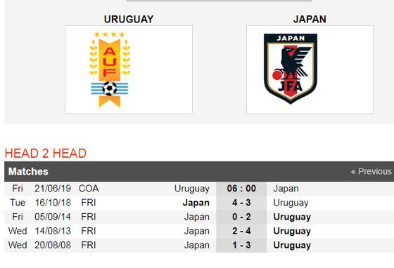 Nhận định Uruguay – Nhật Bản: Tiểu Messi chống bộ đôi song sát  ảnh 3