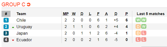 Nhận định Qatar - Argentina: Messi tự tin đánh bại Qatar ảnh 4
