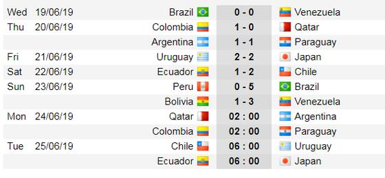 Copa America 2019: Brazil hẹn gặp lại Venezuela ở bán kết ảnh 3
