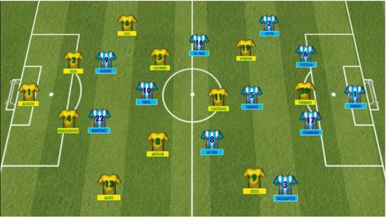 Nhận định Brazil - Argentina: Messi một mình chống lại Selecao ảnh 5