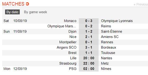 Marseille thua,  Villas-Boas nhận trách nhiệm ảnh 1