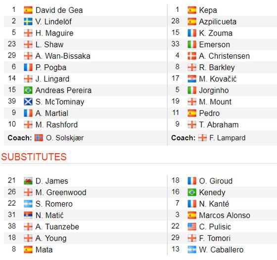 Man United - Chelsea 4-0: Rashford, Martial, James tỏa sáng, Quỷ đỏ vùi dập The Blue ảnh 2