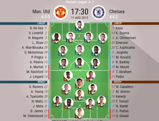 Chelsea thua Man United vì sai lầm của Lampard! ảnh 1