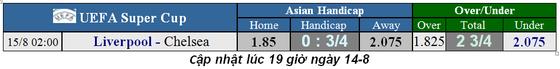 Nhận định Liverpool - Chelsea: Khoảng cách lớn lao ở Istanbul ảnh 1
