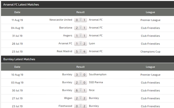 Nhận định Arsenal – Burnley: Pháo hoa ở Emirates ảnh 3