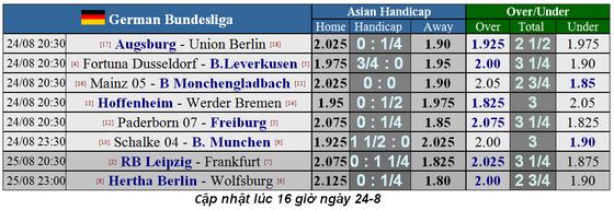 Lịch thi đấu giải Liga, Bundesliga, Serie A và Ligue 1 ngày 24-8 (Mới cập nhật) ảnh 4