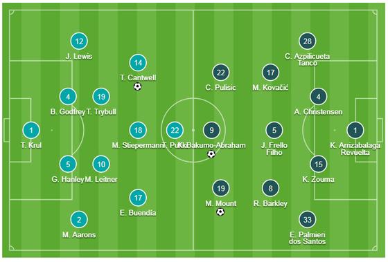 Norwich City - Chelsea 2-3: Abraham ghi cú đúp, Lampard giành chiến thắng đầu tay ảnh 1