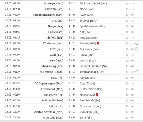 Lịch thi đấu Europa League ngày 30-8, Wolves hạ gục Torino ảnh 2