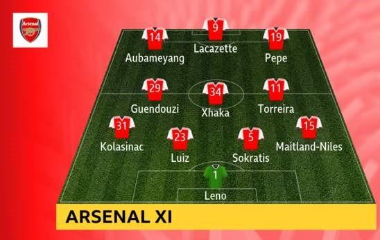 Arsenal - Tottenham 2-2 Lacazette và Aubameyang giúp Pháo thủ lội ngược dòng. ảnh 1
