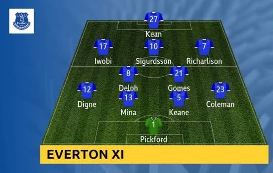 Everton - Wolves 3-2: Richarlison ghi cú đúp, Iwobi góp sức hạ gục Bầy sói ảnh 1