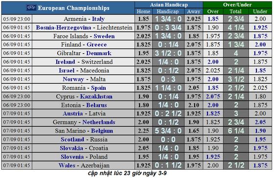 Lịch thi đấu và bảng xếp hạng Euro 2020, ngày 5-9: Chờ xem Đức chọi Hà Lan ảnh 14