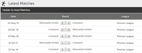 Nhận định Liverpool – Newcastle: Thắng Chích chòe không phải dễ (Mới cập nhật) ảnh 4