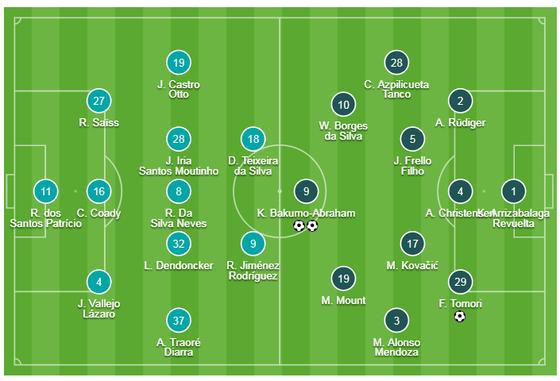 Wolves - Chelsea 2-5: Abraham ghi hattrick gây sốc cho bầy sói ảnh 1