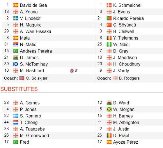 Man United - Leicester City 1-0: Rashford lại tỏa sáng giúp Quỷ đỏ lên hạng 4 ảnh 2
