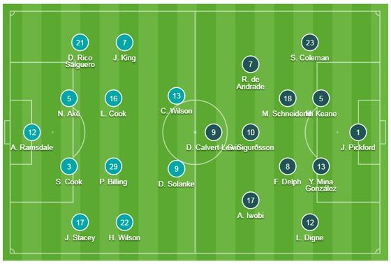Bournemouth - Everton 3-1: Callum Wilson ghi cú đúp nhấn chìm Everton ảnh 1