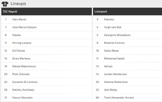 Nhận định Napoli – Liverpool:  Khi chủ nhà sứt mẻ đội hình (Mới cập nhật) ảnh 4