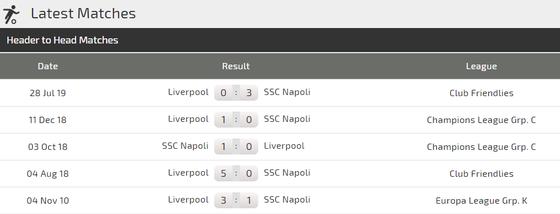 Nhận định Napoli – Liverpool:  Khi chủ nhà sứt mẻ đội hình (Mới cập nhật) ảnh 5