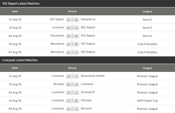 Nhận định Napoli – Liverpool:  Khi chủ nhà sứt mẻ đội hình (Mới cập nhật) ảnh 6