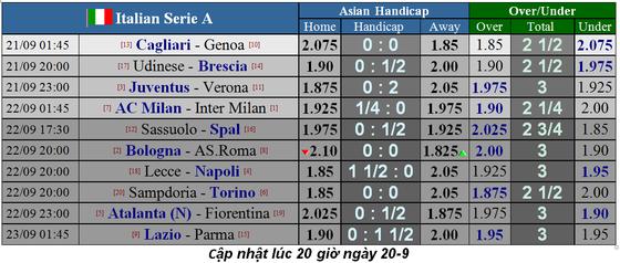 Lịch thi đấu Serie A, ngày 24-9: Sôi sục trận derby thành Milan (Mới cập nhật) ảnh 2