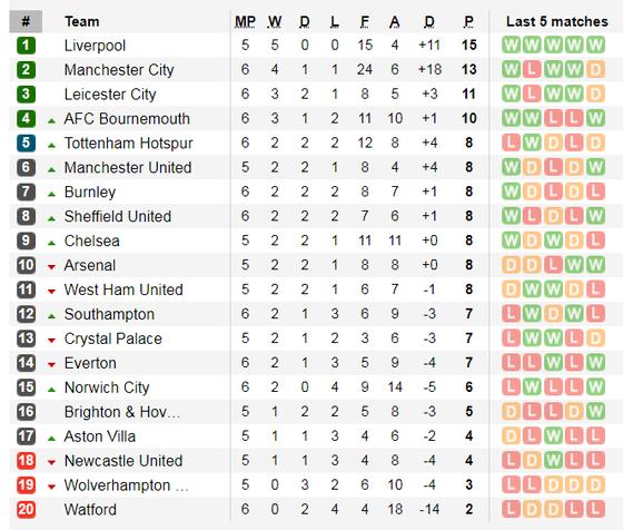 Nhận định Chelsea – Liverpool: Đại chiến ở Stamford Bridge ảnh 5