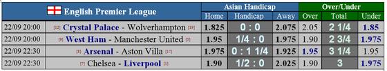Nhận định Chelsea – Liverpool: Đại chiến ở Stamford Bridge ảnh 6