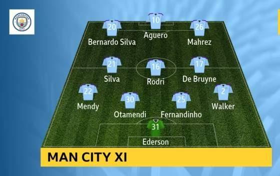 Man City - Watford 8-0: Bernardo ghi hattrick khi De Bruyne sắm vai người hùng ảnh 1