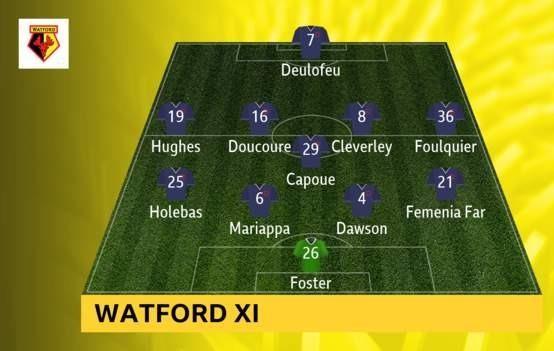 Man City - Watford 8-0: Bernardo ghi hattrick khi De Bruyne sắm vai người hùng ảnh 2